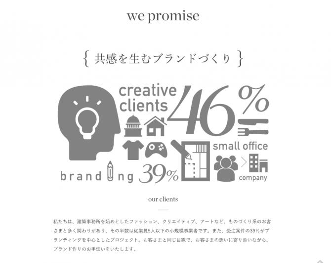 screenshot-brandnew.non-standard.world 2015-12-07 10-16-25